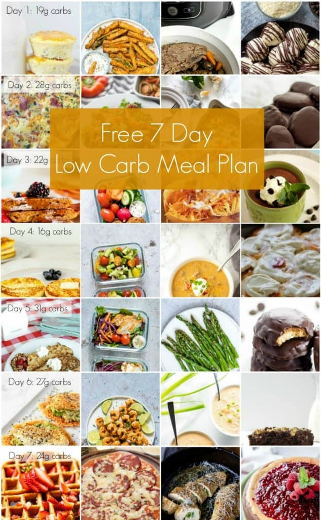 Free Low Carb Meal Plan Low Carb Nomad